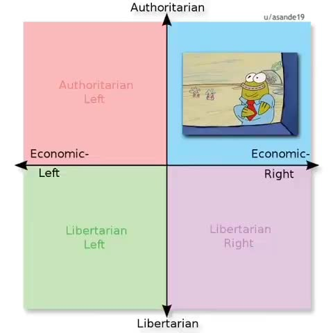 Politics explain by Spongebob Squarepants. .. That's... actually helpful. Wow. Mind blown.