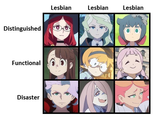 A Helpful Chart. join list: GayGrills (897 subs)Mention History join list:. I don't watch this show, but I'm assuming the joke is that you stole this from some tumblr ship blog where they're all gay?
