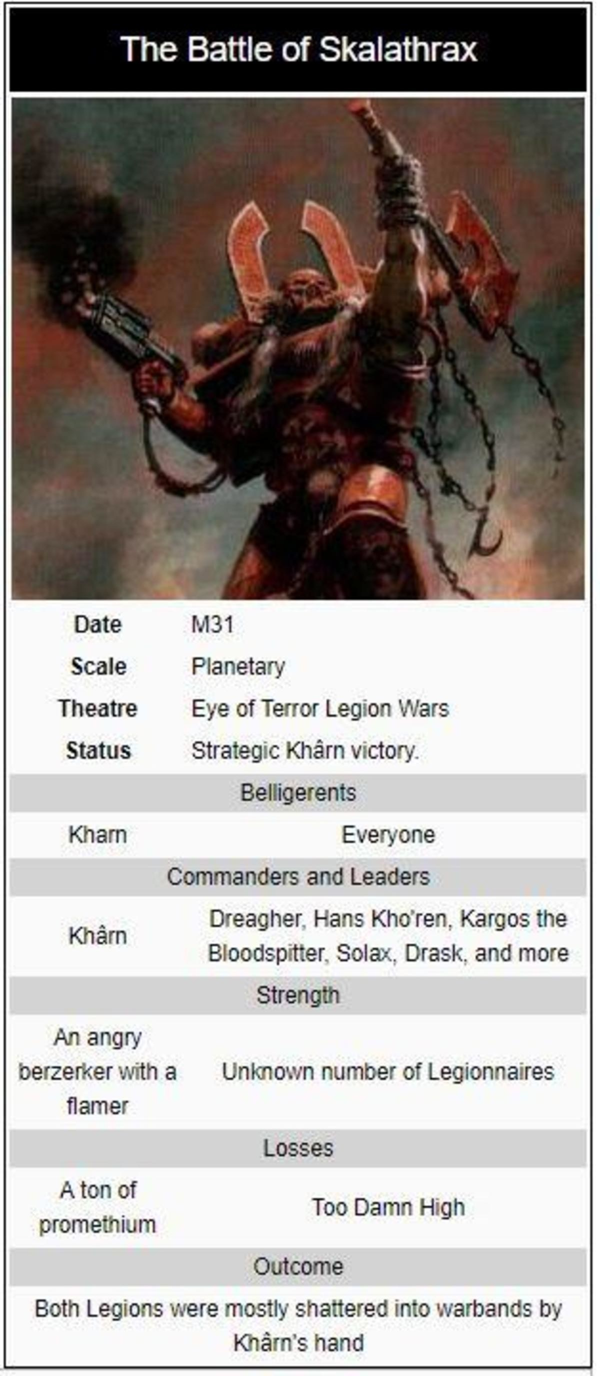 A Space Marine called Hans?. .. Technically every battle ends in Kharn's victory. Is this the true lifehack of worshipping Khorne?????