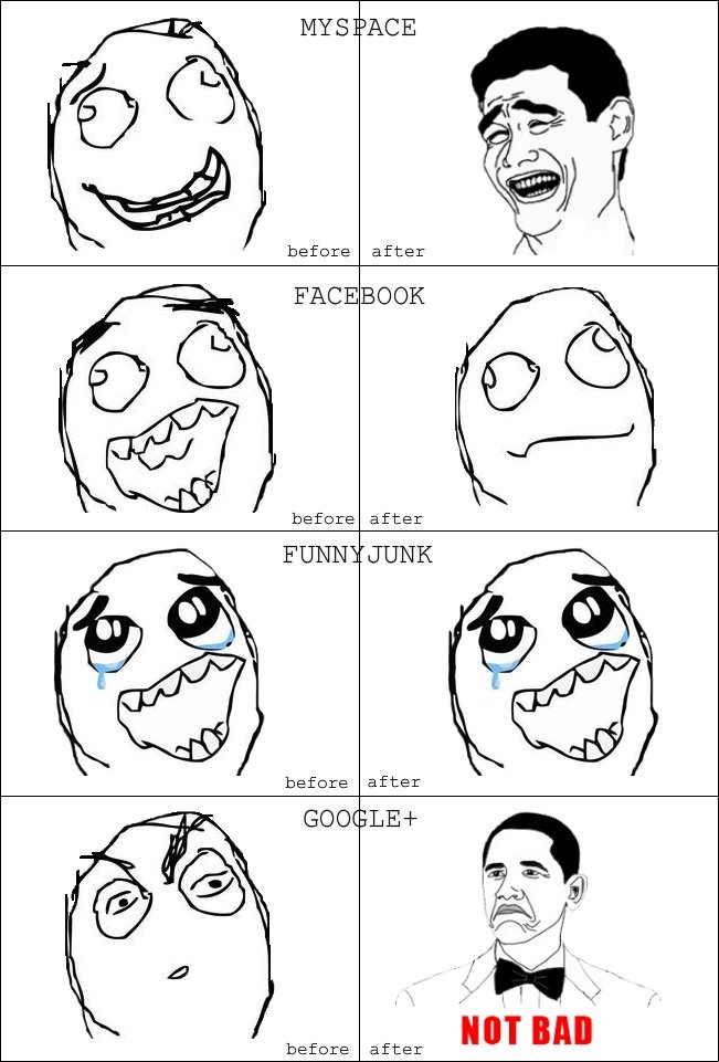 A Summary of My Time on The Internet. Pretty much my reactions while on the social networking websites.. before after before after FUNN t JUNK before after befo