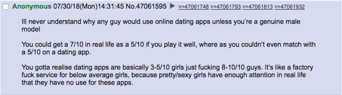 Dating mgtow