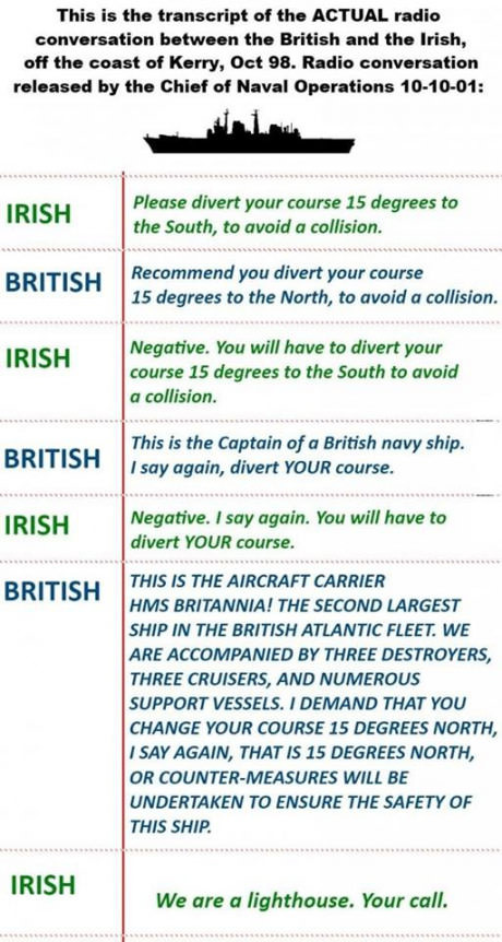 Always cracks me up. . Thin la the of the ACTUAY. radio Hm tho Britsh and tho Irish. off than of Harry, Dot: it Radio converastion by tho Halal' of Naval Operat