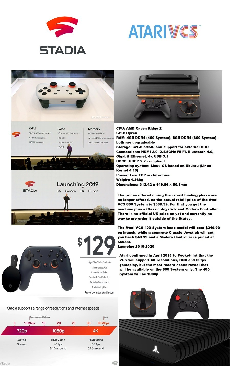 Atari VCS vs Google Stadia. So which would you choose? Stadia or Atari Googles answer to Xbox Some thing Atari did Vote! (View results) .. I'd get a Switch instead.