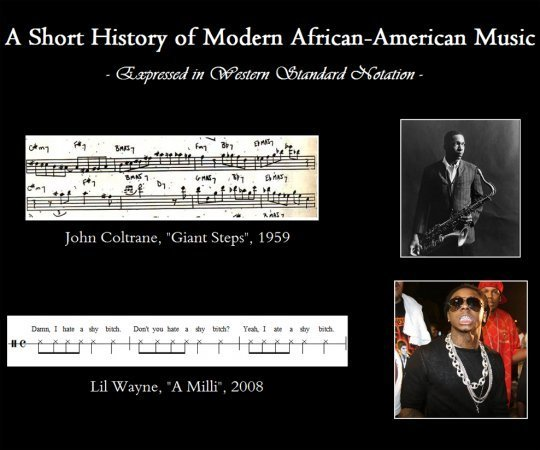 black music. the evolution of black music.... dont forget to thumb. A Short History of Modern Music. no see evolution would require progress lol
