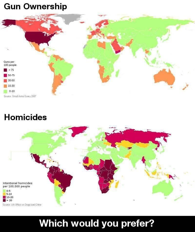 Blood map.  join list: GunRights (3 subs)Mention History. Gun Ownership in HIDE' Small Alina inure? 2007 Homicides Intention