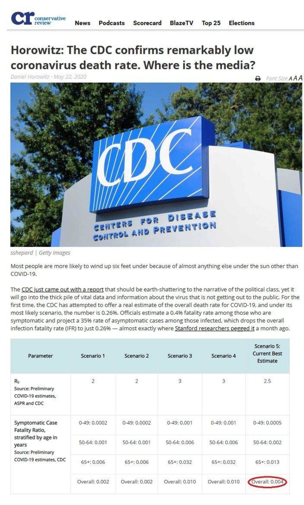 CDC Scamdemic. .. The virus is real. It was probably really manufactured with all this extra in it to make it highly infectious. But the narrative is: don't let a good crisis go