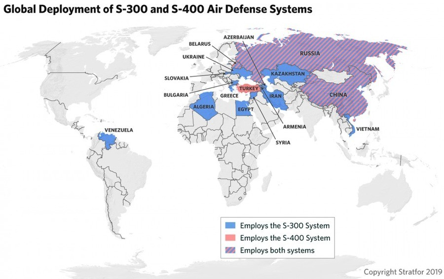 Countries with Russian Air Defense. .