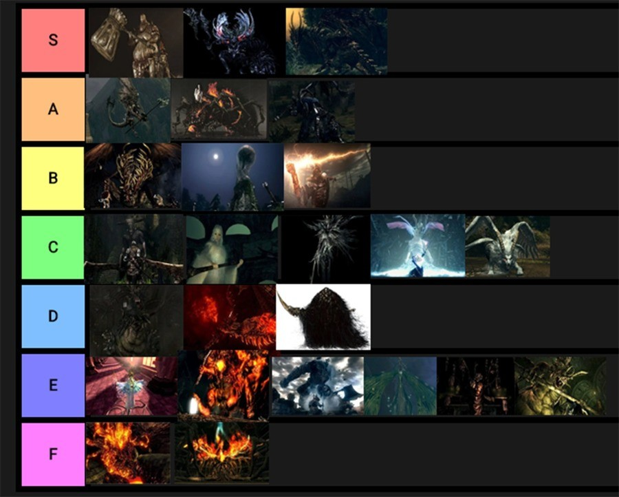 DS Boss Tier List. Based mostly on memorability and difficulty. If the difficulty is good and fun, goes up, but if it's bull it goes down. I haven't beaten Seki