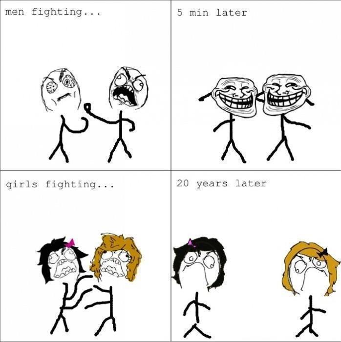 Friends...Men vs. Women. Dem tags. men fighting... 5 min later girls fighting... 20 years later