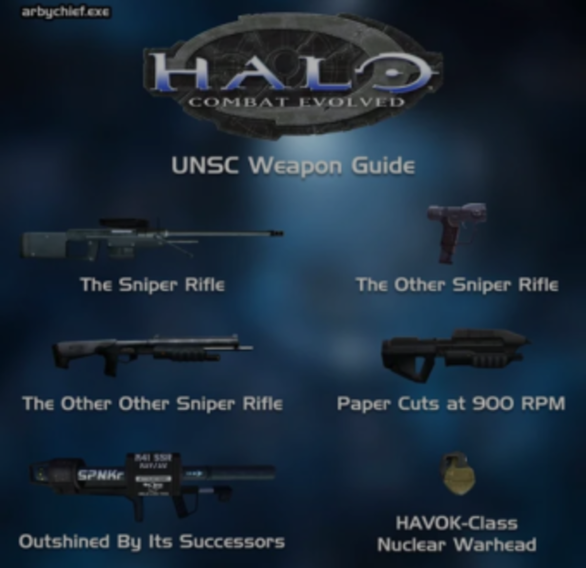 Halo CE, 2 and 3 Weapon Guide. .. why are we here? just to suffer?!