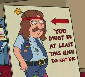 High. ..... no problem