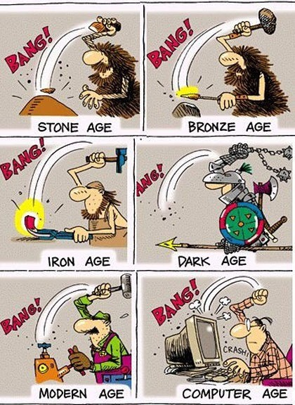 """""""Humans through the ages"""". .. The dark ages generally refer to the early part of the medieval era, after the fall of Rome, through the end of the viking era. Plate armor in the form that is"""