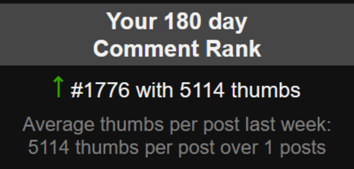 invincible clanking Opossum. This is a worthless upload, I just wanted to share that I got 1776 on comments and it makes me feel AMERICAN AS ... Nice