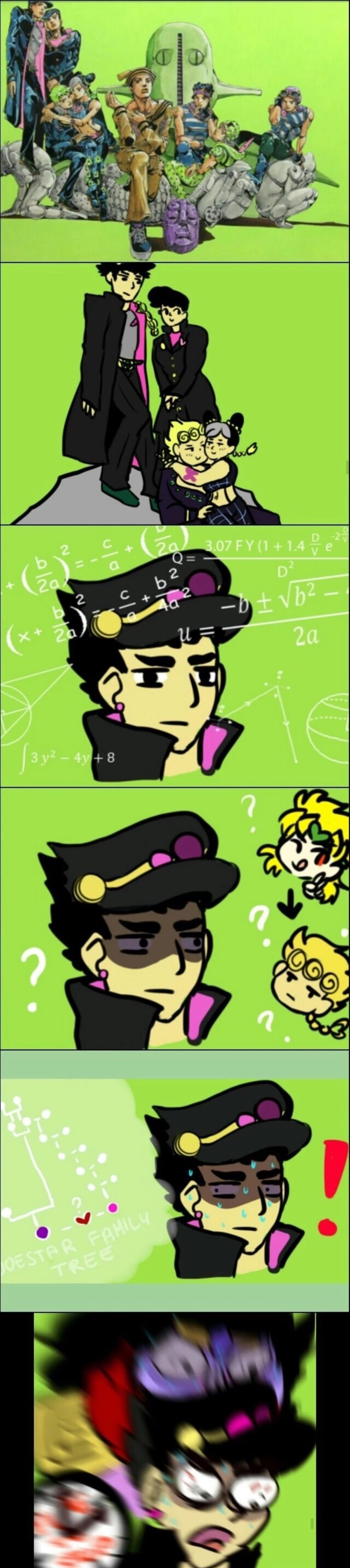 Jojo's Bizzare Complex. .. I feel so sorry for Jotaro and his sitcom family tree situation.