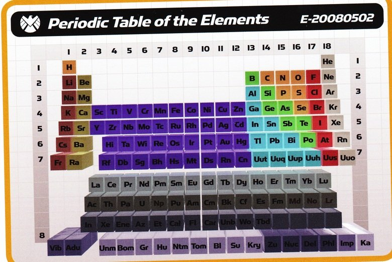 MAOS Periodic Table. Found this on page 118 of the Marvel's Agents of S.H.I.E.L.D. Season One Declassified coffee table/art book. The chapter is discussing epis