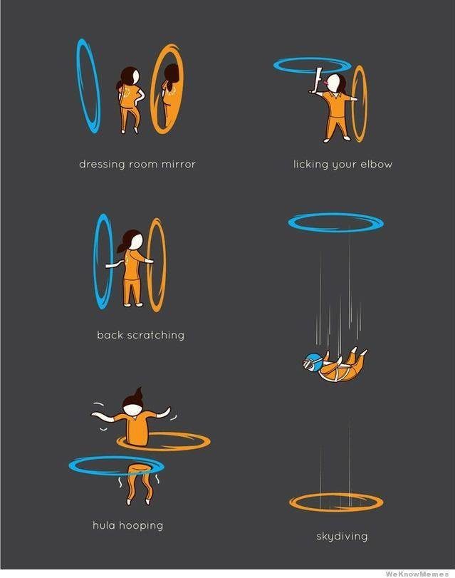 Now you're thinking with portals!. They left out trying to put your elbow in your ear NOTE: I found this on facebook. If anyone has the original source, I will