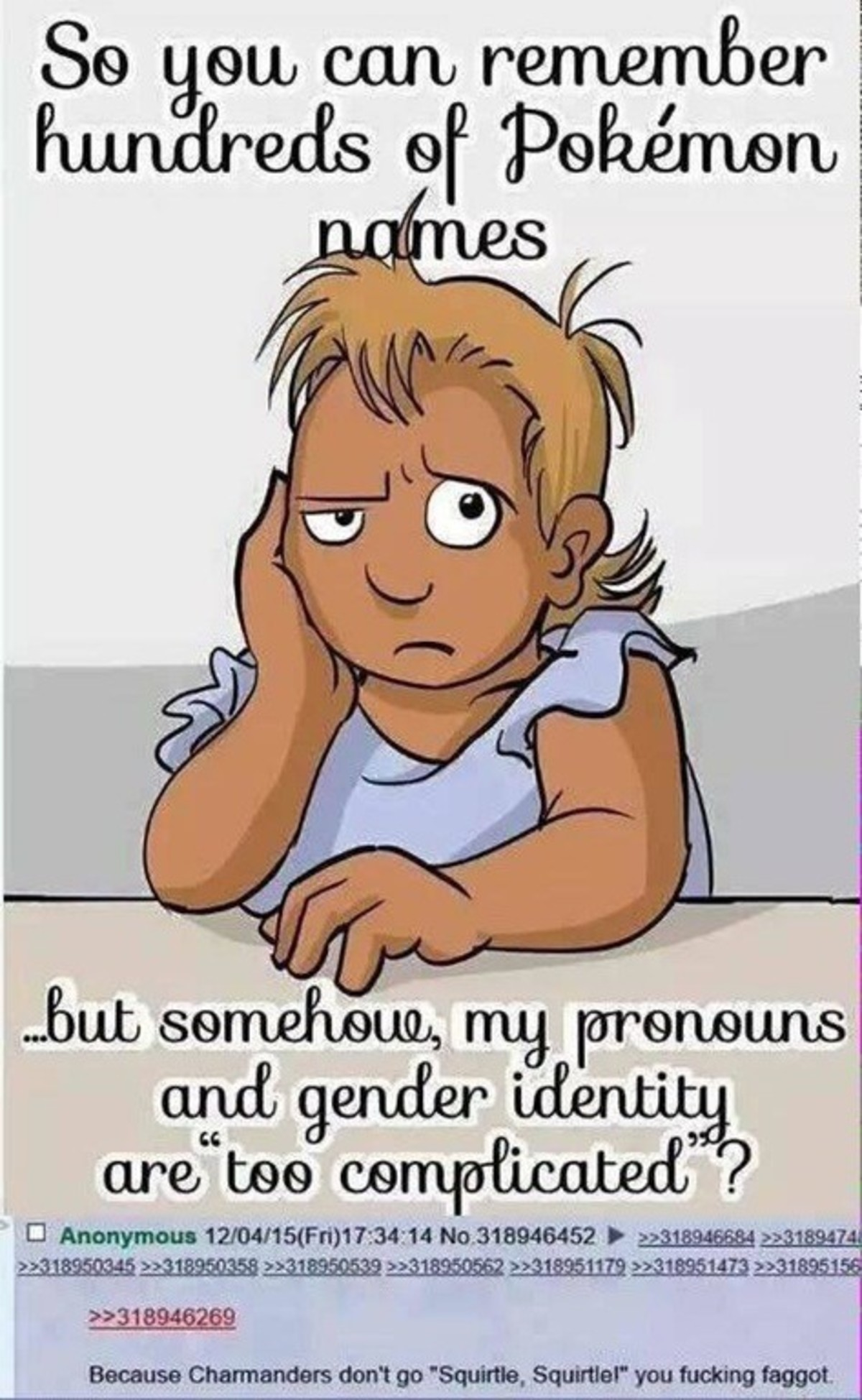 Remembering... .. Assigned Male edits are the best