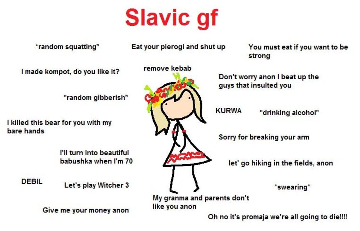 Slav meme comp... OF THE FUTURE!. SLAV PLACE OF THE DAY Bojnice Castle, Slovakia join list: SlavMemeThings (551 subs)Mention Clicks: 10343Msgs Sent: 27134Mentio