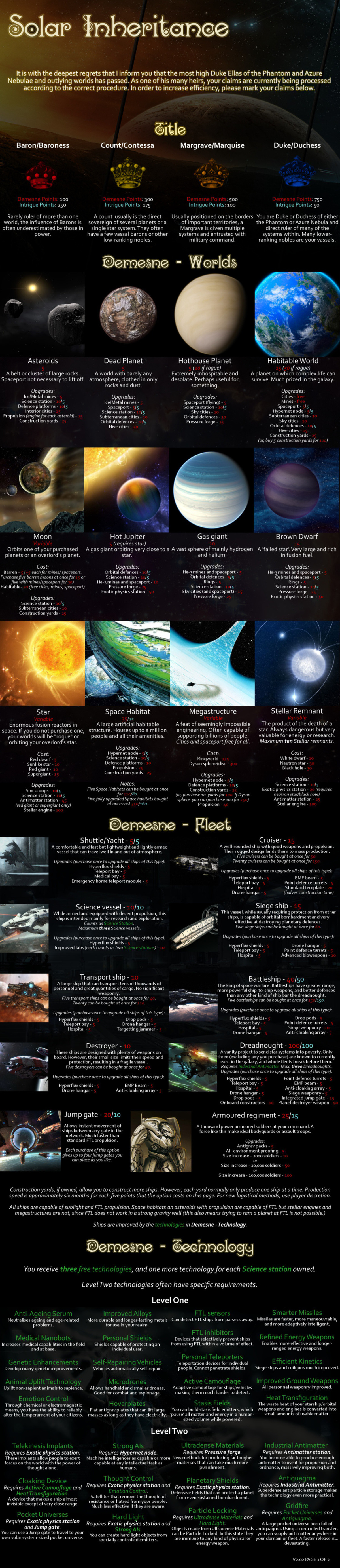 Solar Inheritance CYOA. Haven't seen this one posted in a while, figured I'd put it up for you fine fellows .. In case you want to see my obviously superior build, here ya go! Title - Count: A good middle ground option, plus being a count just sounds the coolest World -