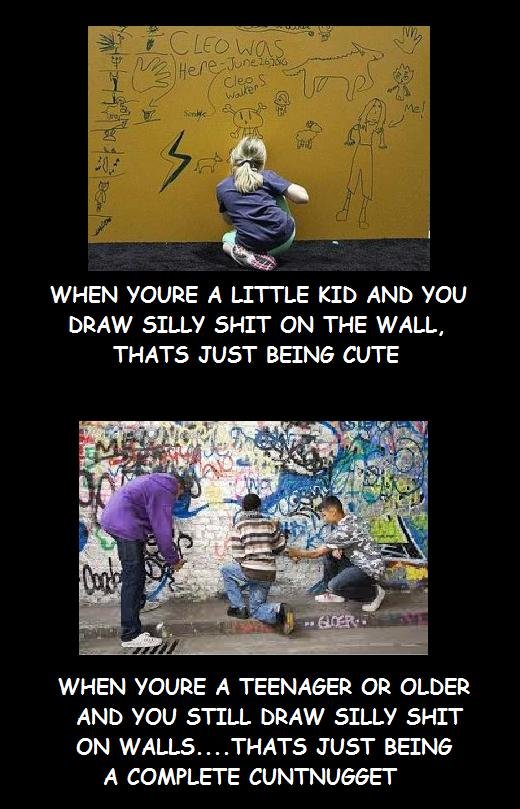 Some kids never grow up. seriously....some people are childish many years after hitting adulthood.....and for what...thinking drawing retarded on walls makes th