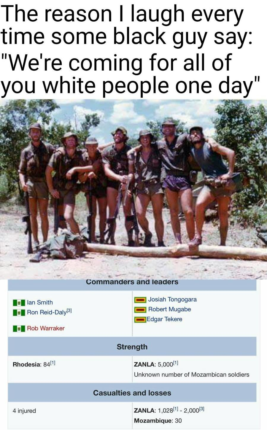 """Some South African Memes. . The reason I laugh every time some black guy say: We' re coming for all of YPA, white people one day"""" commanders aha leaders .- Ian"""