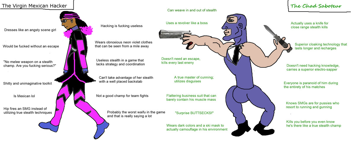 Spy vs Sombra. . The Virgin Mexican Hacker l 'The WSW Can weave in and out of stealth Uses a revolver like a boss Actually uses a knife for Hacking is fucking u