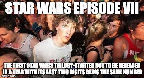"Star Wars Episode VII release. Star Wars: 1977 The Phantom Menace: 1999 The Force Awakens: 2015. ta"" VII telln. Ah, but it had a different pair of last digits that were the same: VII"