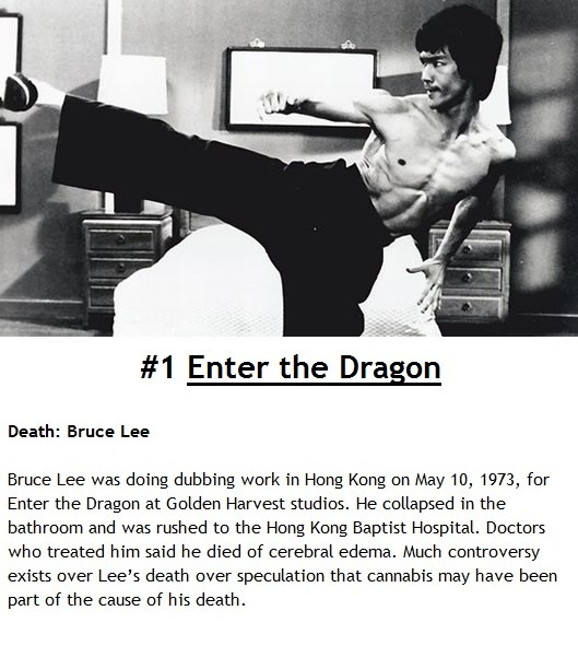 Ten tragic movie set deaths. Please don't forget to thumb! Thank you!. 1 Enter the Dragon Death: Bruce Lee Bruce Lee was doing dubbing work in Hong Kong on May
