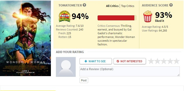 That's my Gal. Great job, Gal gadot, Connie Nielsen, Patty and Pine. You made DCUE great. And also.. That's right >TFW you're movie has a higher rating than
