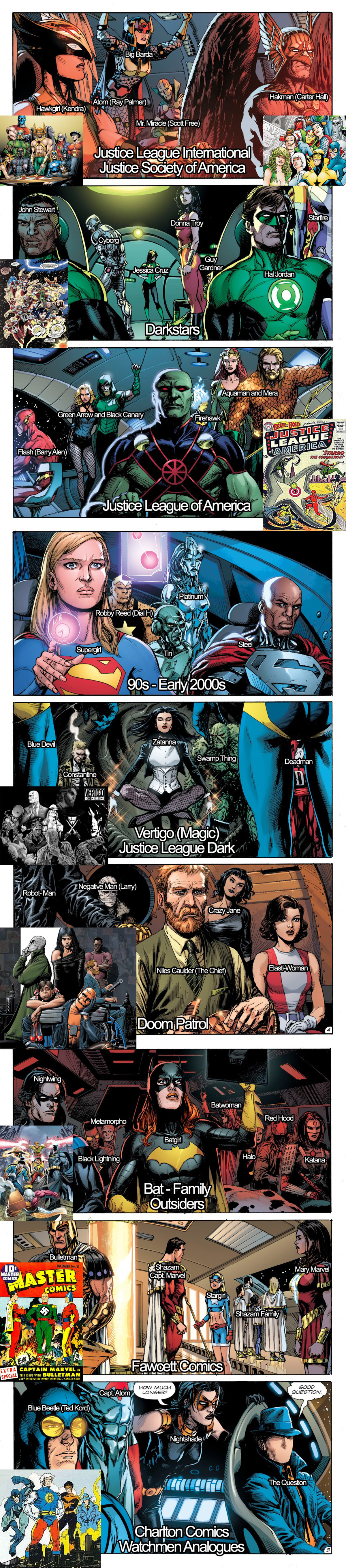 The easter eggs in Doomsday Clock 9. .. the only one I don't recognize is crazy jane. That's a whole lot of good characters that really don't get enough light outside their original comics.