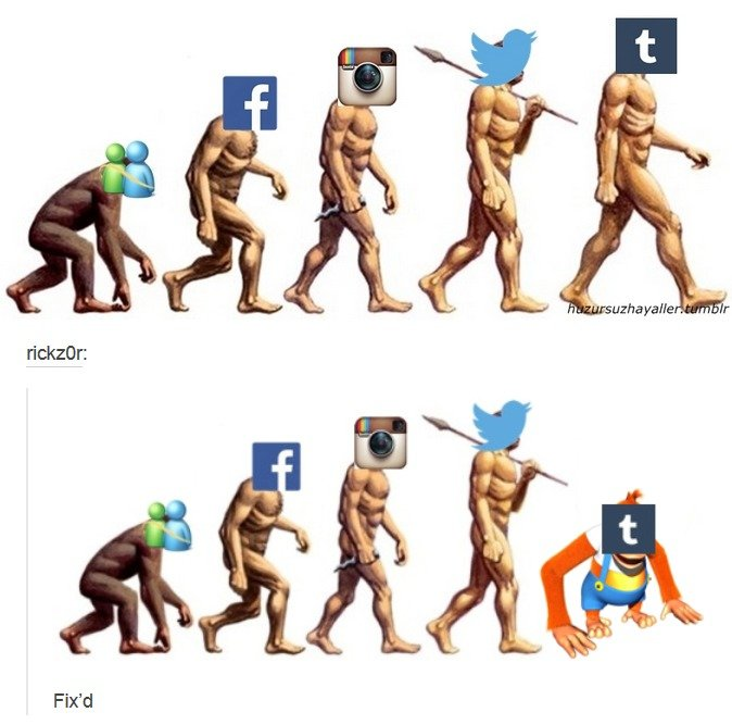 The evolution of social media. What does the future hold.... rickson: Fckd. A more accurate picture