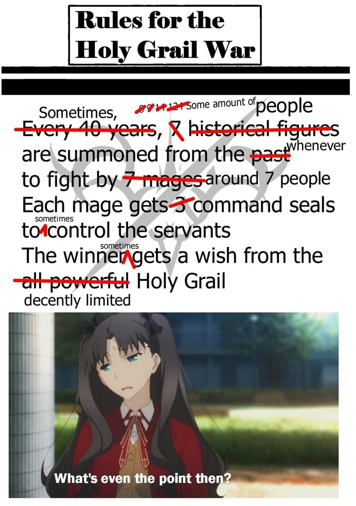The rules. .. There's only one mistake that I can see here, and that is the original Fuyuki Grail War normally takes place every 60 years, not 40.