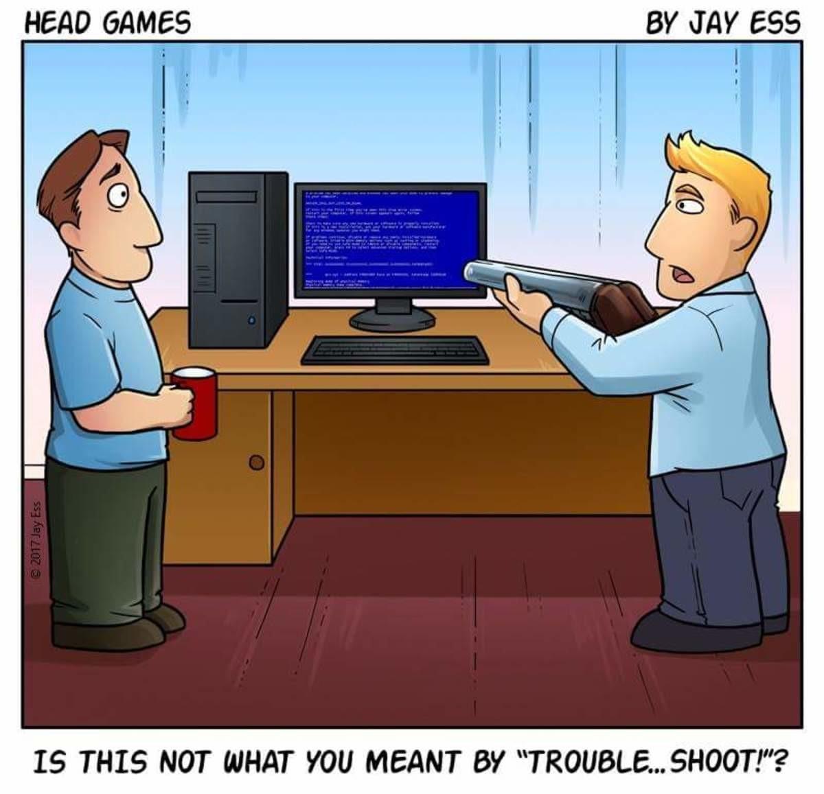 Troubleshoot. .