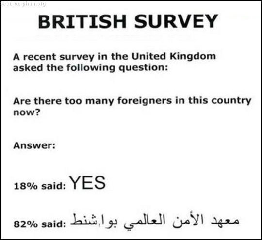 Trustworthy survey. the other 40% asked for more vodka subscribe to cast your vote on the survey!. BRITISH SURVEY A recent survey in the United Kingdom asked th