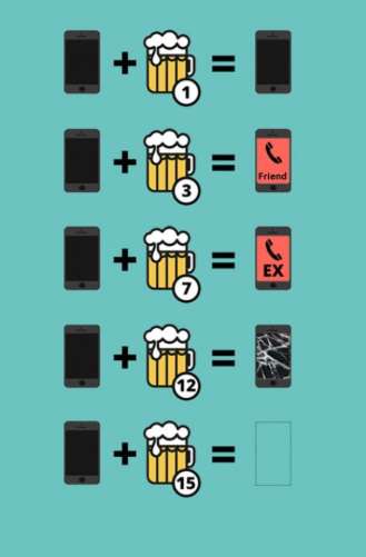 truth. .. moral: don't let your phone get drunk.