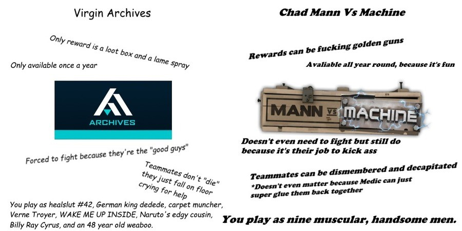 "Virgin Archives vs Chad Mann vs Machine. . Virgin Archives ante year Chad Jinan "" Manama Seet"" aster' You play as headbut , German king dedede, carpet muncher,"