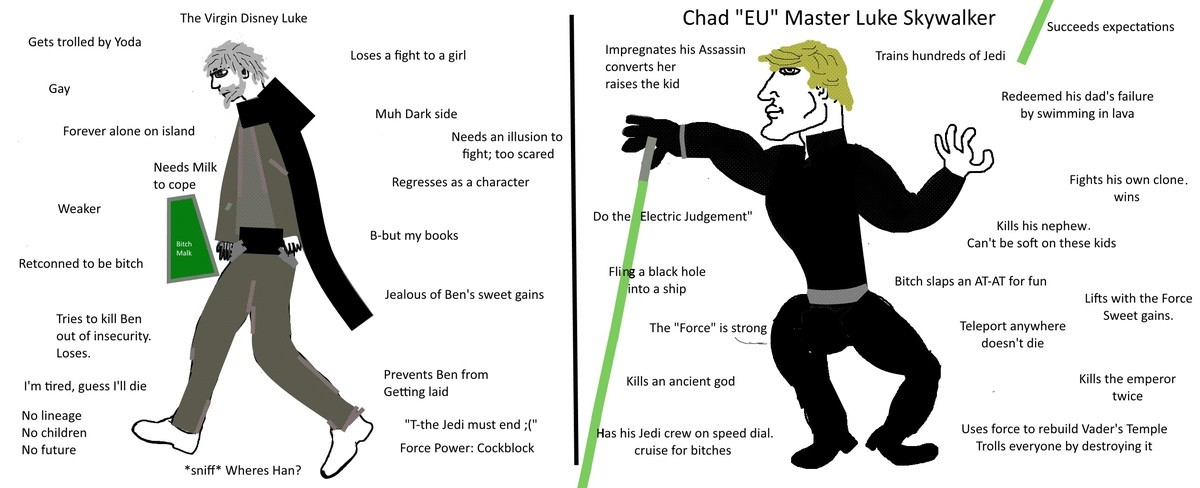 Virgin Canon vs Chad Legends. .. Forgot one