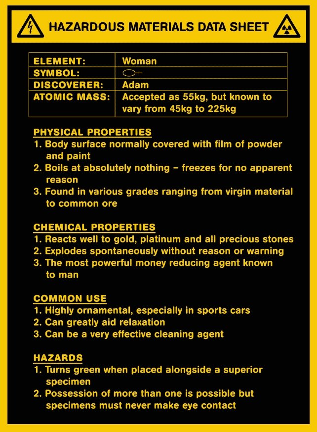 Warning. . A HAZARDOUS MATERIALS DATA SHEET A ELEMENT: SYMBOL: A' MASS: Accepted as , but known to vary from to PHISICAL PROPERTIES I, Body surface normally cyb