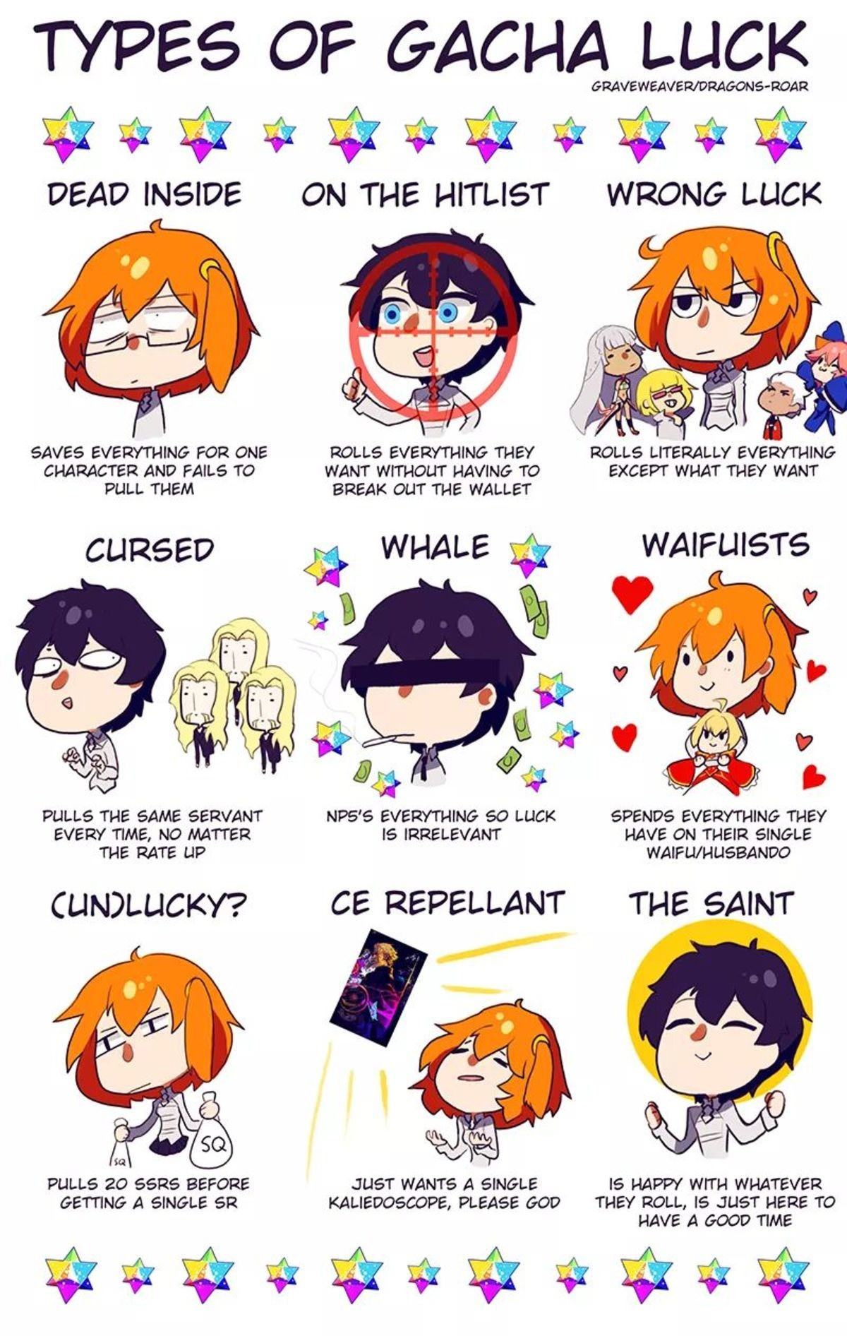 Which Gachas User Are You?. join list: Lewds4DHeart (1599 subs)Mention History join list:. I would be fine with getting 4 stars on the reg. But I keep. Getting. Atalante. And Martha