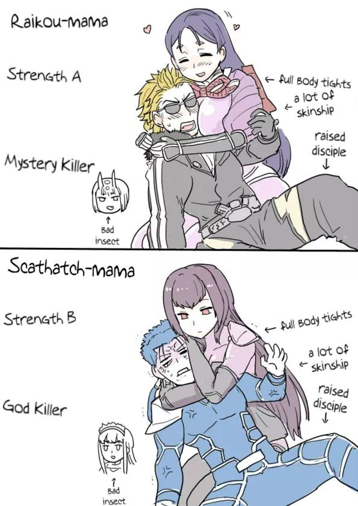 Which Mom You Prefer?. join list: BewbDudes (2577 subs)Mention History join list:. Irisviel best mama