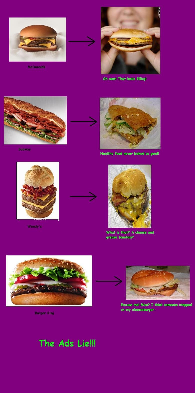 """Ads vs. Reality: Fast Food. Here are some more examples: <a href=""""http://thewvsr.com/adsvsreality.htm"""" target=_blank>thewvsr.com/adsvsreality.ht"""