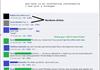 Facebook Dump (5)