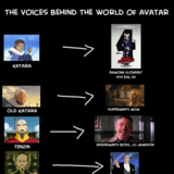 voce actors avatar and there other roles