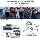 4chan vs Reddit